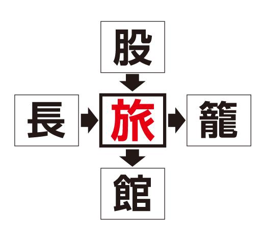 穴埋め漢字答え