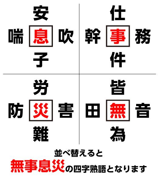 四字熟語クイズ答え